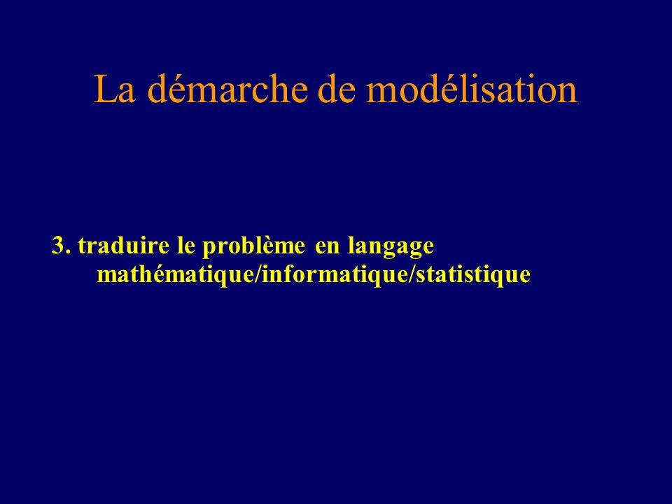 La démarche de modélisation 3. traduire le problème en langage mathématique/informatique/statistique