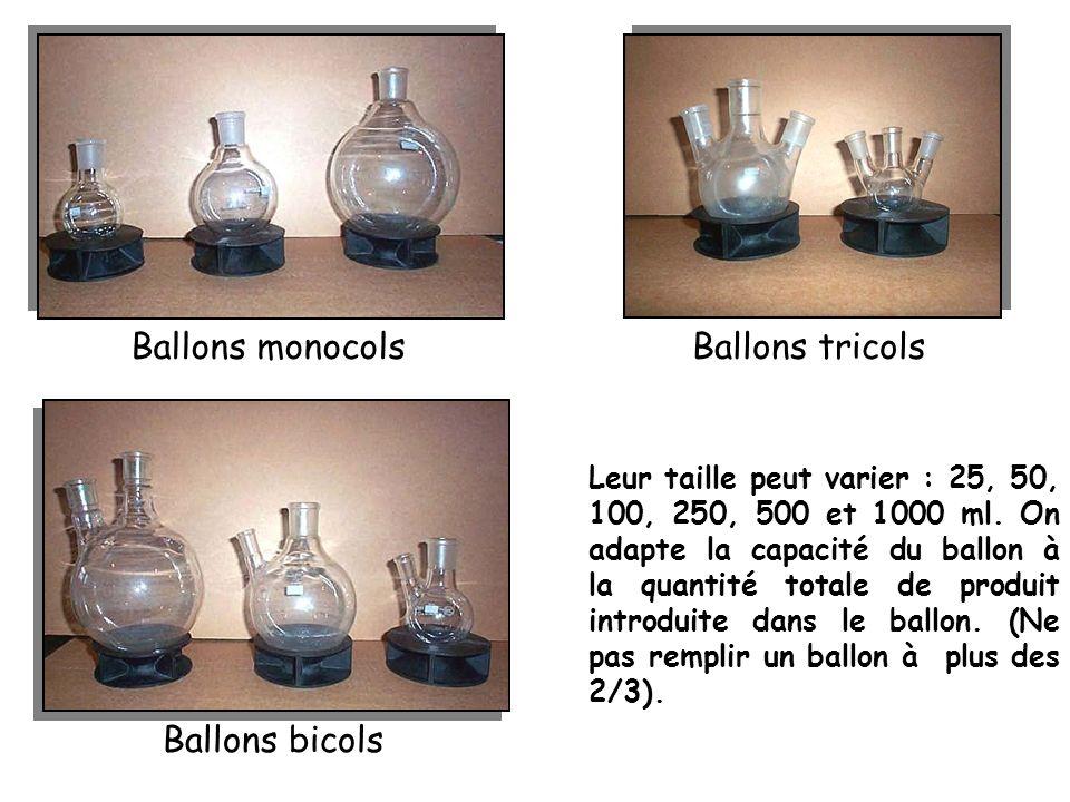 Ballons monocols Ballons bicols Ballons tricols Leur taille peut varier : 25, 50, 100, 250, 500 et 1000 ml. On adapte la capacité du ballon à la quant