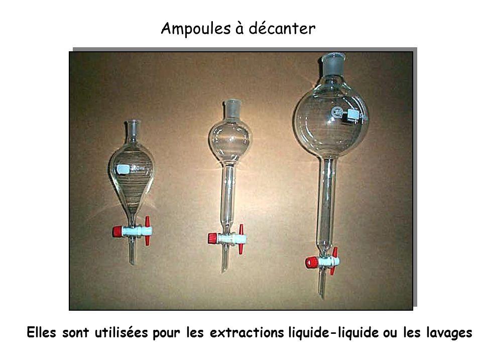 Ampoules à décanter Elles sont utilisées pour les extractions liquide-liquide ou les lavages