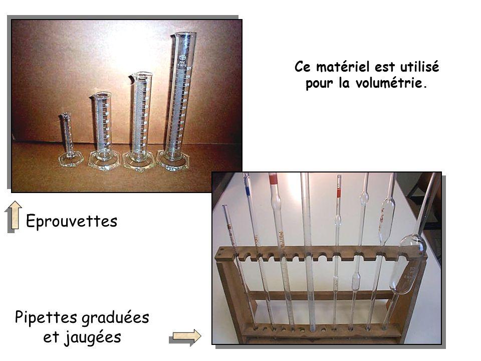 Ce matériel est utilisé pour la volumétrie. Eprouvettes Pipettes graduées et jaugées