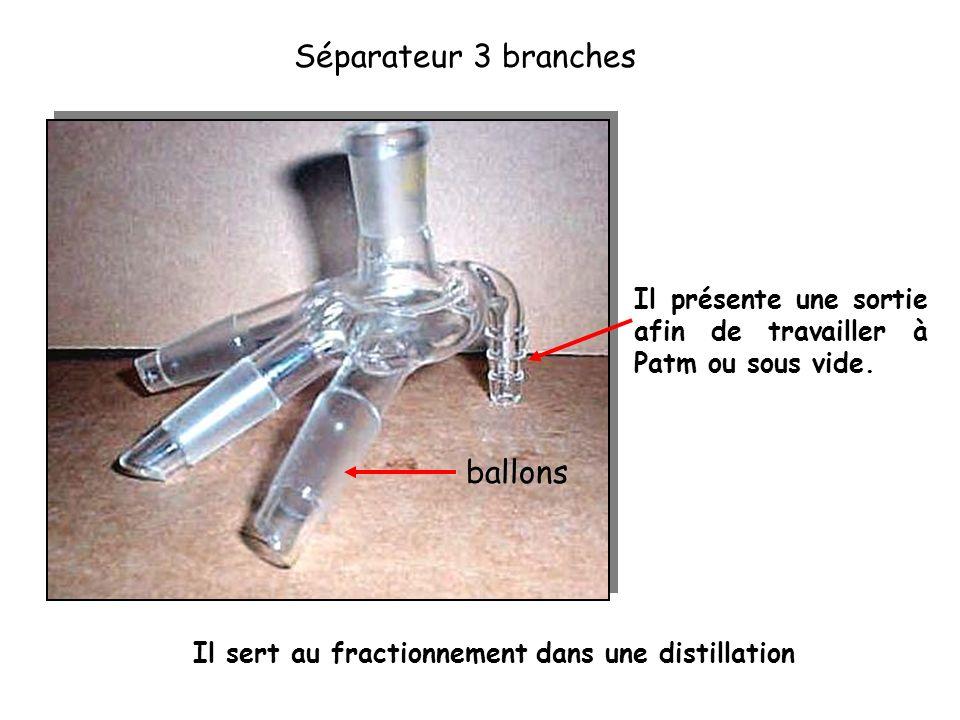 Séparateur 3 branches Il sert au fractionnement dans une distillation Il présente une sortie afin de travailler à Patm ou sous vide. ballons