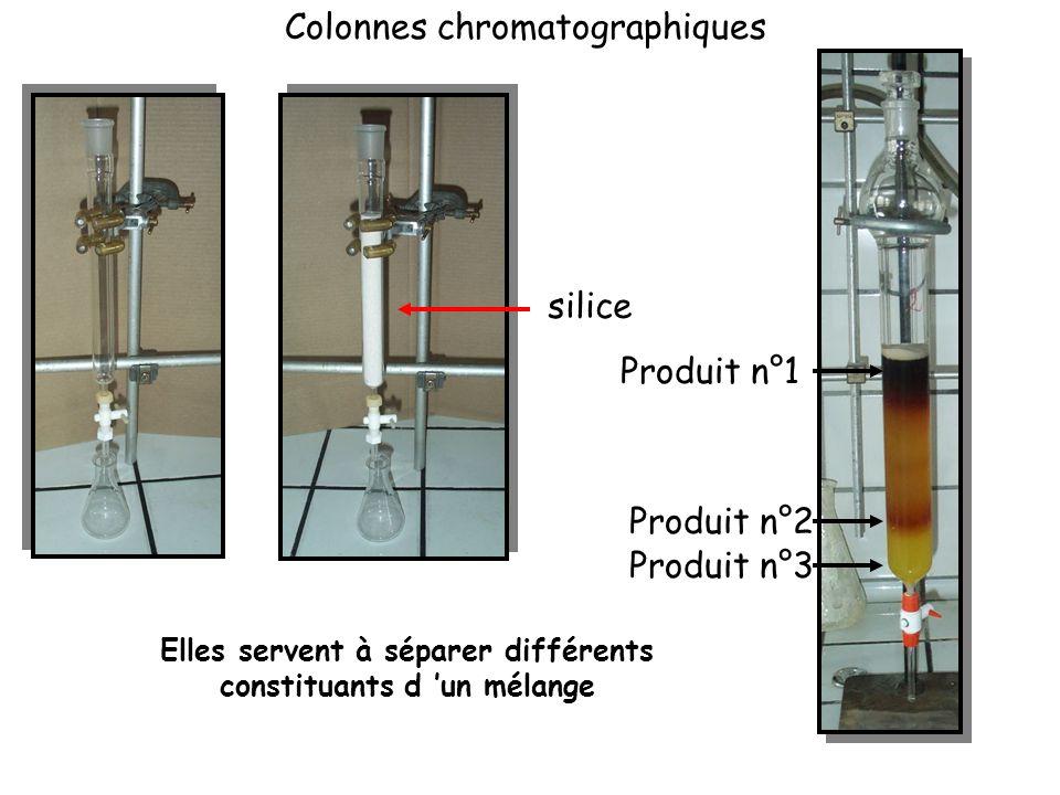 Colonnes chromatographiques Elles servent à séparer différents constituants d un mélange silice Produit n°1 Produit n°2 Produit n°3