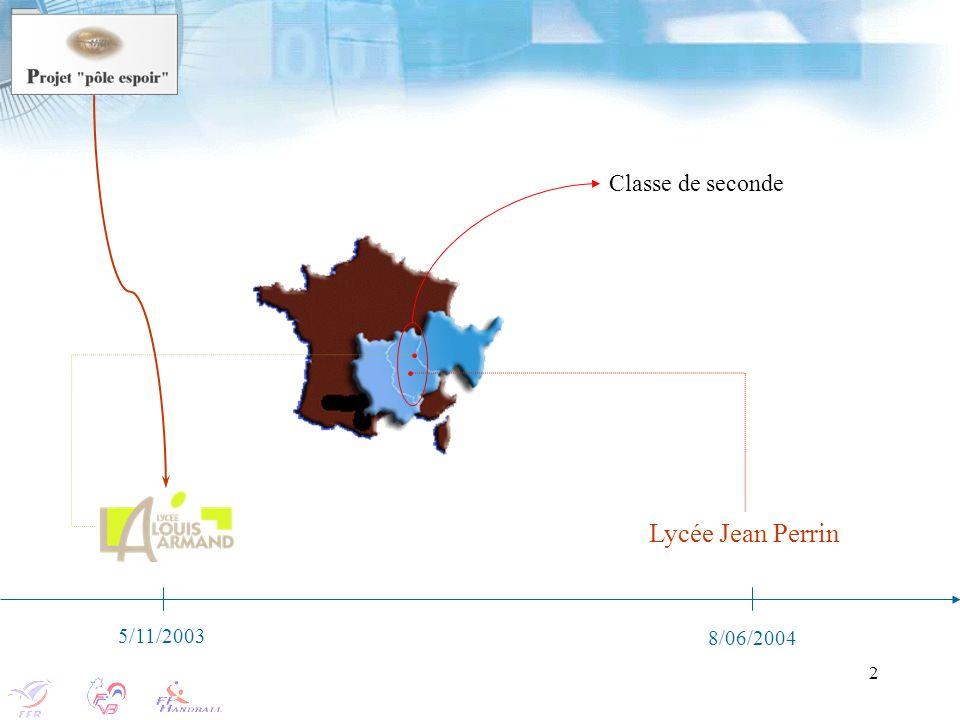 2 Lycée Jean Perrin 5/11/2003 8/06/2004 Classe de seconde