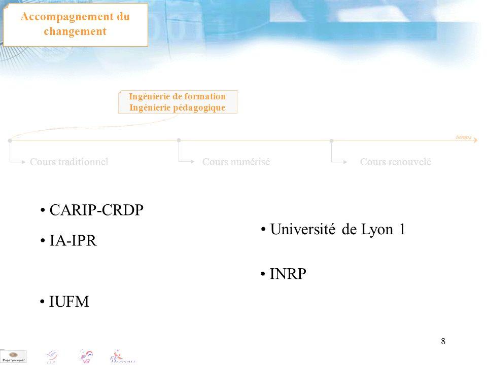 8 Accompagnement du changement Ingénierie de formation Ingénierie pédagogique Cours traditionnel temps Cours numériséCours renouvelé CARIP-CRDP Université de Lyon 1 INRP IUFM IA-IPR