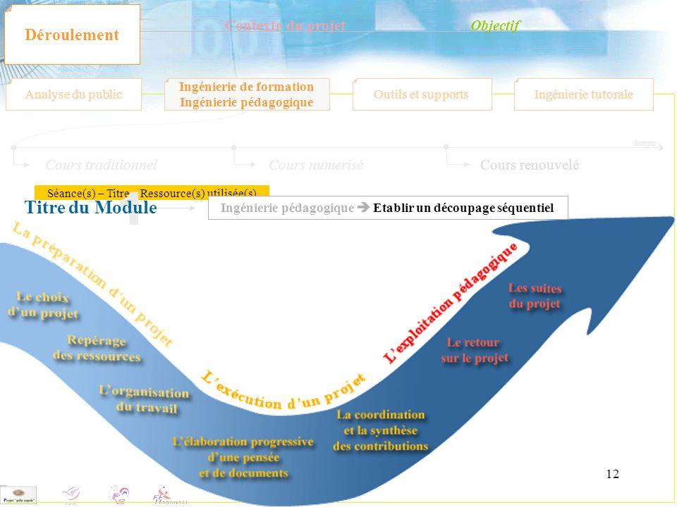 12 Séance(s) – Titre - Ressource(s) utilisée(s) 1 Titre du Module Contexte du projetObjectif Déroulement Analyse du public Ingénierie de formation Ing