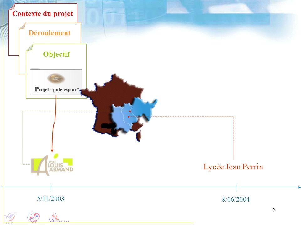 2 Contexte du projet Déroulement Objectif Lycée Jean Perrin 5/11/2003 8/06/2004