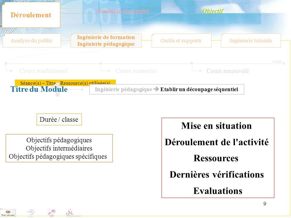 9 Séance(s) – Titre - Ressource(s) utilisée(s) 1 Titre du Module Contexte du projetObjectif Déroulement Analyse du public Ingénierie de formation Ingé