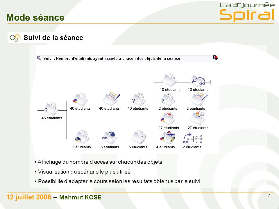 7 12 juillet 2006 – Mahmut KOSE Mode séance Affichage du nombre daccès sur chacun des objets Visualisation du scénario le plus utilisé Possibilité dadapter le cours selon les résultats obtenus par le suivi Suivi de la séance