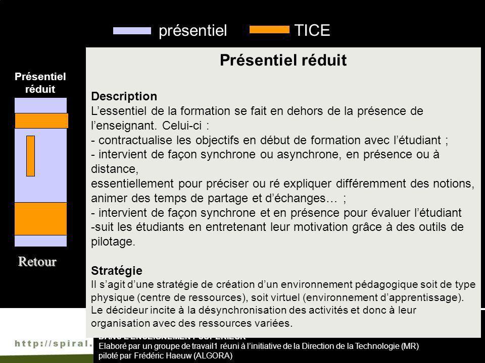 Présentiel quasi inexistant présentielTICE COMPETICE OUTIL DE PILOTAGE PAR LES COMPETENCES DES PROJETS TICE DANS LENSEIGNEMENT SUPERIEUR Elaboré par un groupe de travail1 réuni à linitiative de la Direction de la Technologie (MR) piloté par Frédéric Haeuw (ALGORA) Présentiel « quasi inexistant » Description Cest la formation ouverte et à distance ou à longue distance.