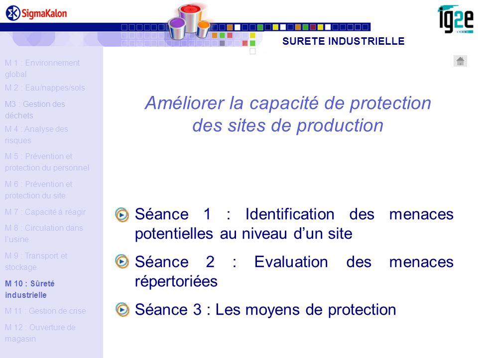 Améliorer la capacité de protection des sites de production Séance 1 : Identification des menaces potentielles au niveau dun site Séance 2 : Evaluatio