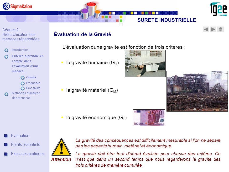 L'évaluation dune gravite est fonction de trois critères : la gravité humaine (G H ) la gravité matériel (G M ) la gravité économique (G E ) Évaluatio