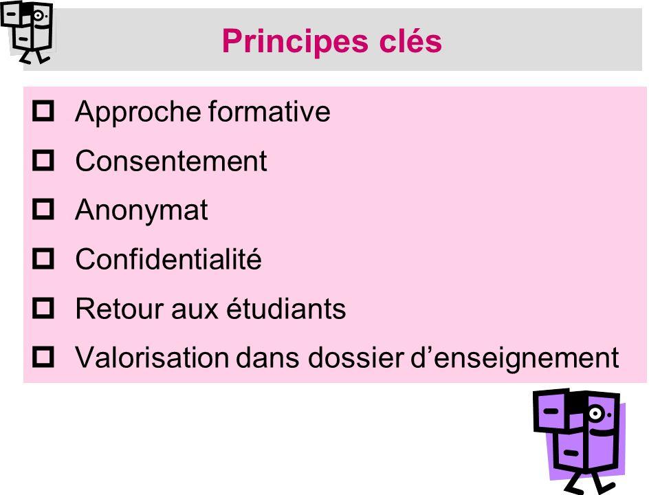 Principes clés Approche formative Consentement Anonymat Confidentialité Retour aux étudiants Valorisation dans dossier denseignement