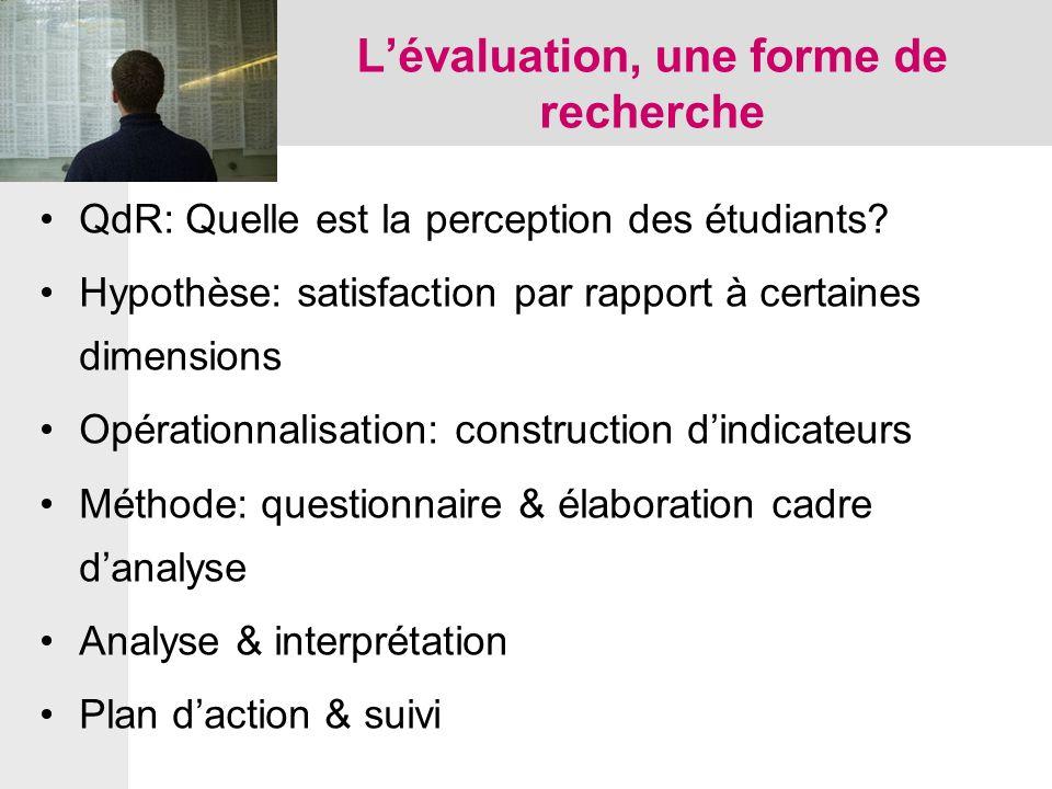 Lévaluation, une forme de recherche QdR: Quelle est la perception des étudiants? Hypothèse: satisfaction par rapport à certaines dimensions Opérationn