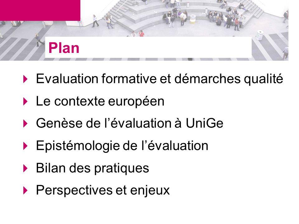 Plan Evaluation formative et démarches qualité Le contexte européen Genèse de lévaluation à UniGe Epistémologie de lévaluation Bilan des pratiques Per