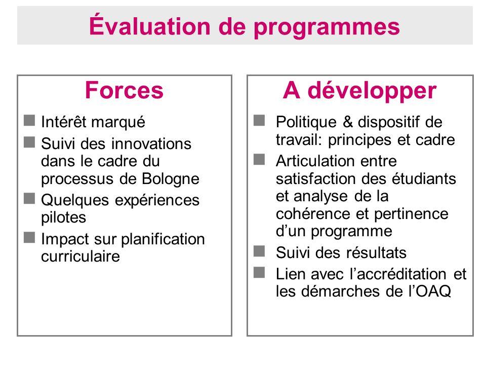 Évaluation de programmes Forces Intérêt marqué Suivi des innovations dans le cadre du processus de Bologne Quelques expériences pilotes Impact sur pla