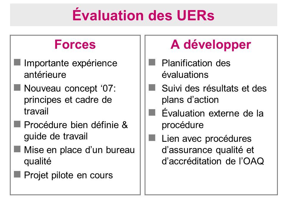 Évaluation des UERs Forces Importante expérience antérieure Nouveau concept 07: principes et cadre de travail Procédure bien définie & guide de travai