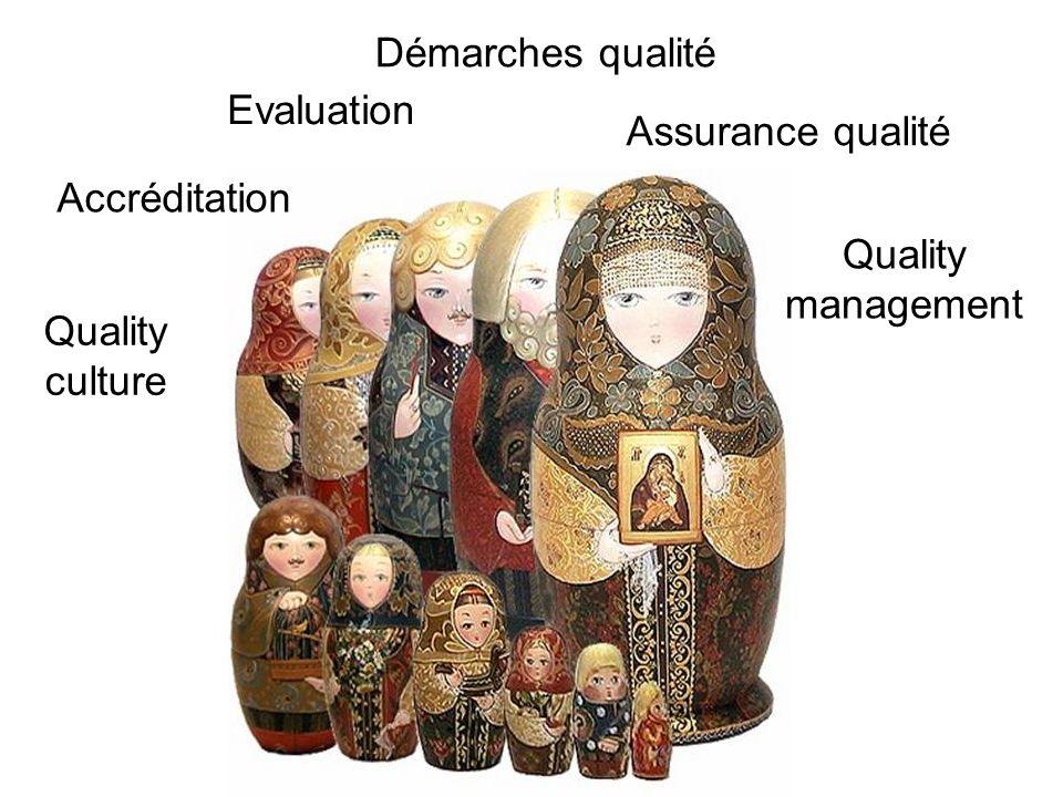 Evaluation Démarches qualité Assurance qualité Quality management Accréditation Quality culture