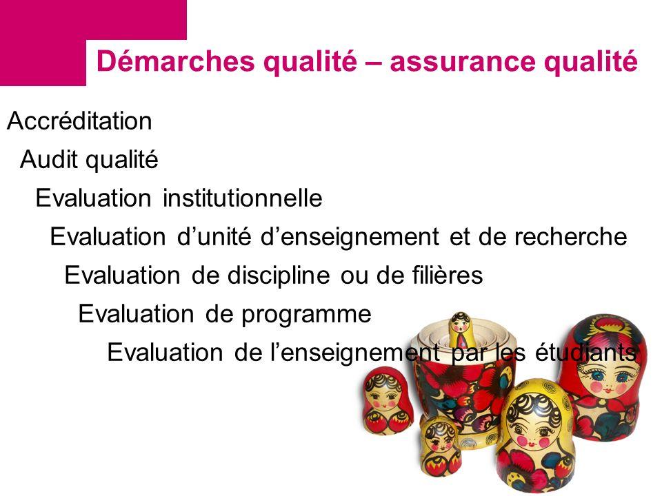 Démarches qualité – assurance qualité Accréditation Audit qualité Evaluation institutionnelle Evaluation dunité denseignement et de recherche Evaluati