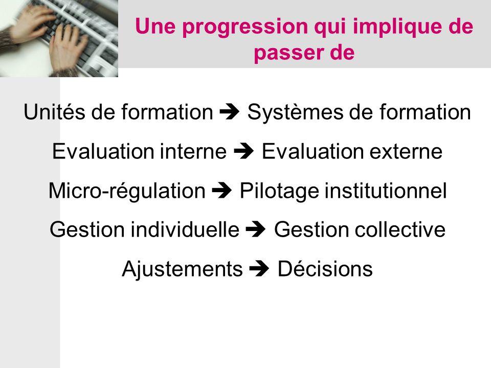 Une progression qui implique de passer de Unités de formation Systèmes de formation Evaluation interne Evaluation externe Micro-régulation Pilotage in