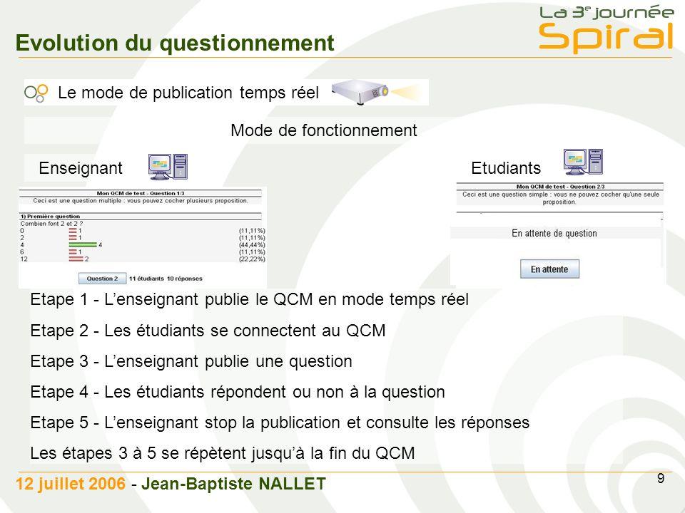 10 12 juillet 2006 - Jean-Baptiste NALLET Evolution du questionnement Le mode de publication temps réel DEMO