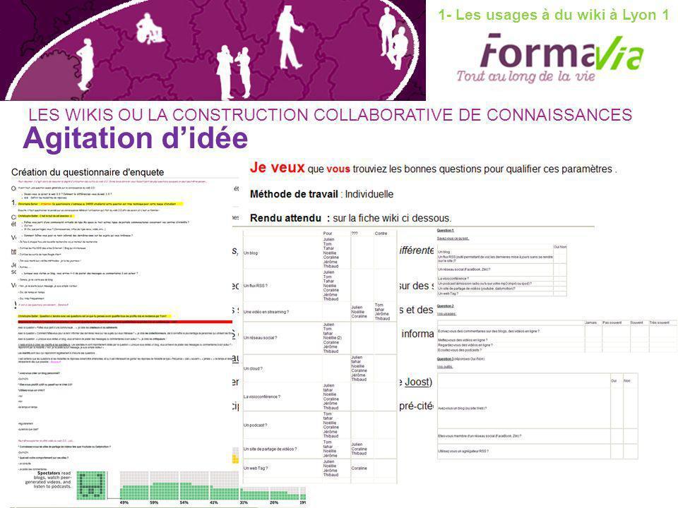 LES WIKIS OU LA CONSTRUCTION COLLABORATIVE DE CONNAISSANCES 1- Les usages à du wiki à Lyon 1 Agitation didée
