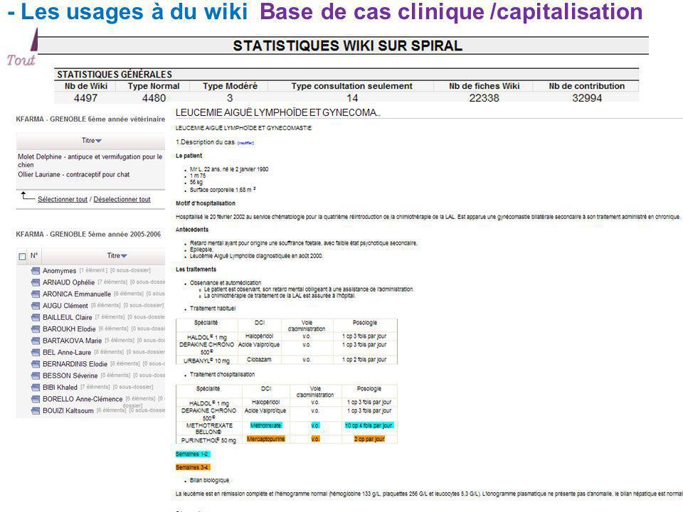 - Les usages à du wiki Base de cas clinique /capitalisation