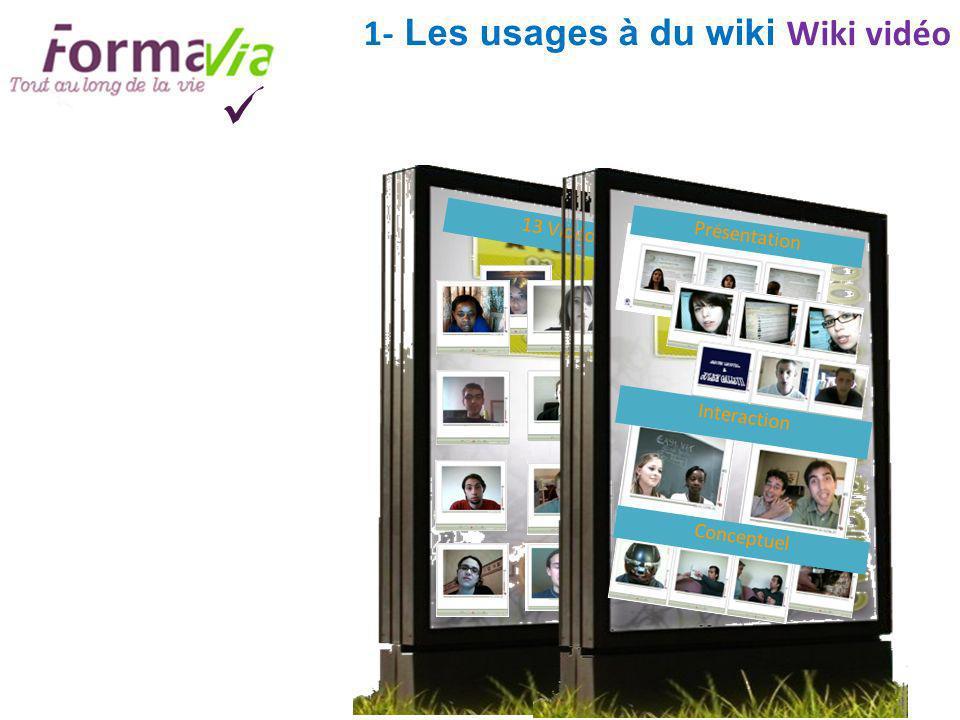 2.0 He 13 Vidéos2 1- Les usages à du wiki Wiki vidéo Présentation Interaction Conceptuel