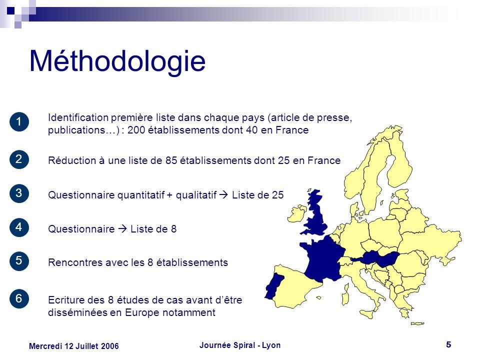 Journée Spiral - Lyon5 Mercredi 12 Juillet 2006 Méthodologie 1 Identification première liste dans chaque pays (article de presse, publications…) : 200