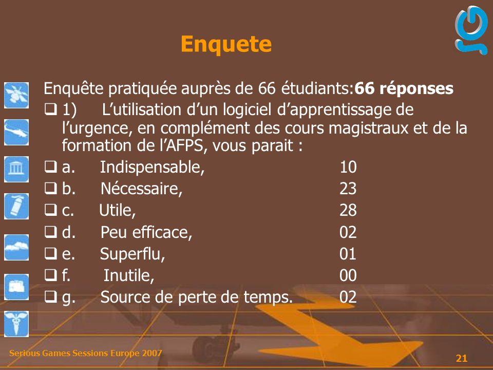 Serious Games Sessions Europe 2007 21 Enquete Enquête pratiquée auprès de 66 étudiants:66 réponses 1) Lutilisation dun logiciel dapprentissage de lurgence, en complément des cours magistraux et de la formation de lAFPS, vous parait : a.