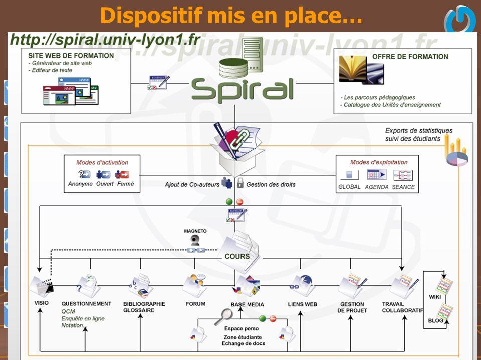 Serious Games Sessions Europe 2007 15 Les serious games à Lyon1 1- Jeux de rôles 2- Microsim 3- Planetus / Climatus
