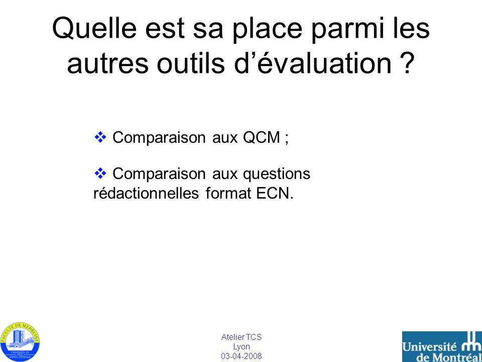 Atelier TCS Lyon 03-04-2008 Quelle est sa place parmi les autres outils dévaluation ? Comparaison aux QCM ; Comparaison aux questions rédactionnelles