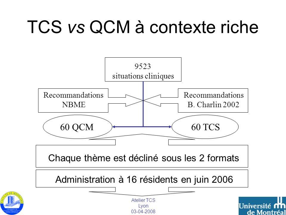 Atelier TCS Lyon 03-04-2008 TCS vs QCM à contexte riche 9523 situations cliniques Recommandations NBME Recommandations B. Charlin 2002 60 QCM60 TCS Ch