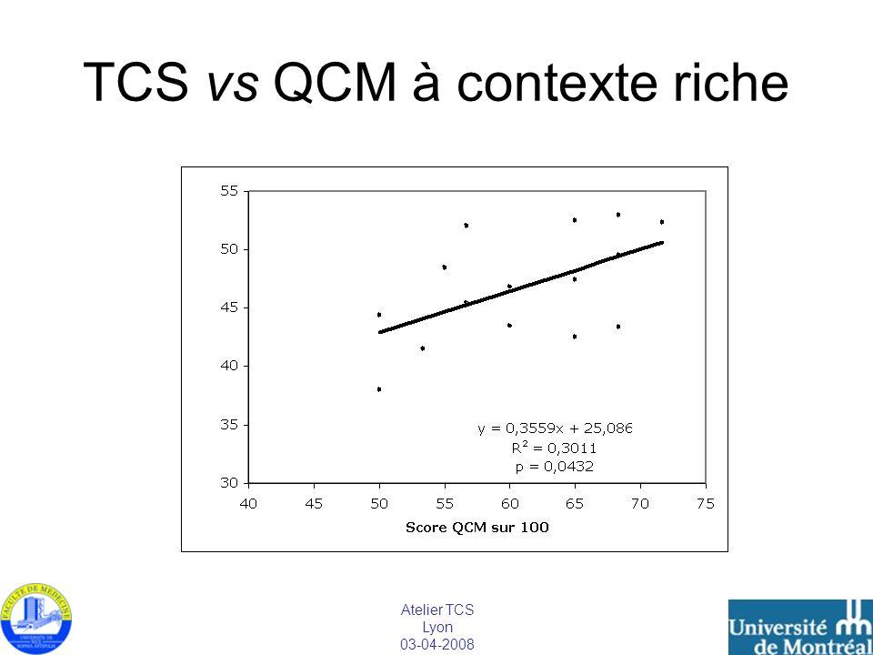 Atelier TCS Lyon 03-04-2008 TCS vs QCM à contexte riche