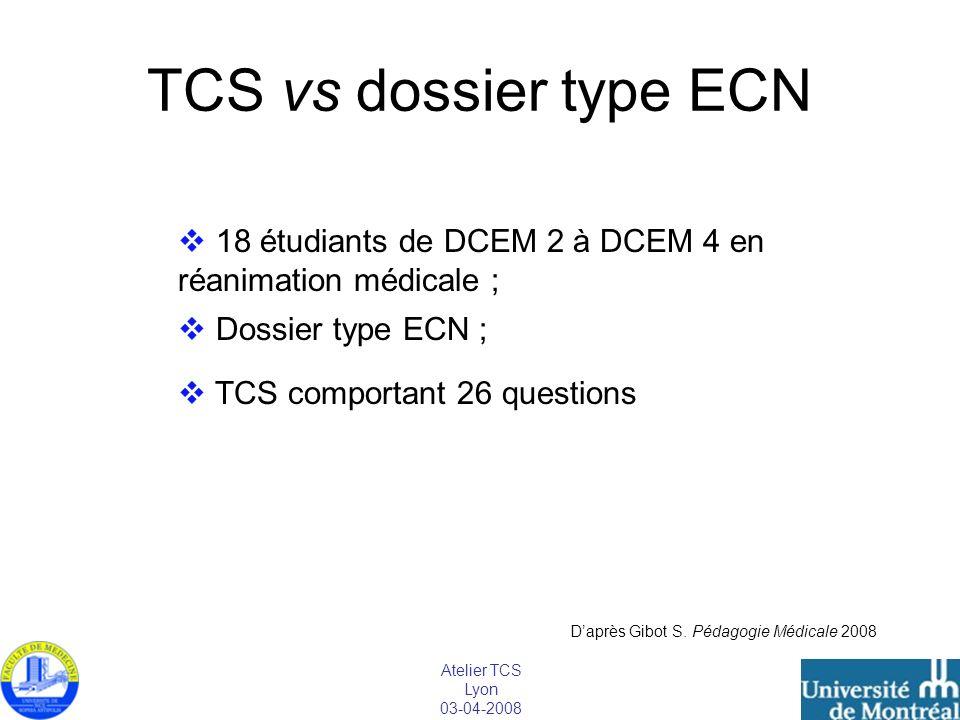 Atelier TCS Lyon 03-04-2008 TCS vs dossier type ECN 18 étudiants de DCEM 2 à DCEM 4 en réanimation médicale ; Dossier type ECN ; TCS comportant 26 que