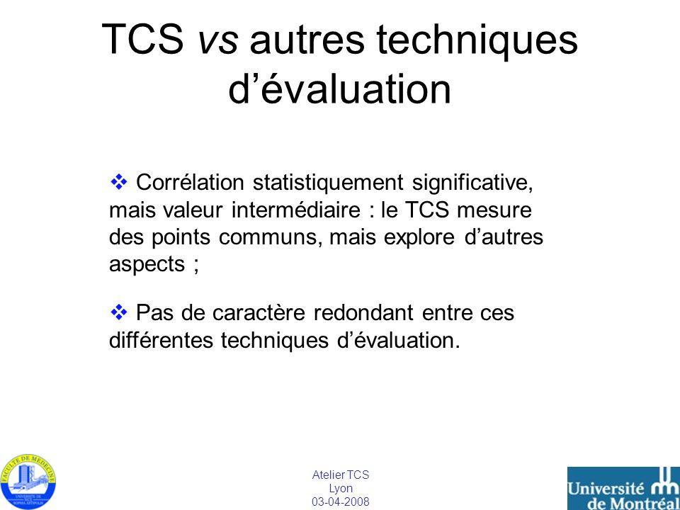 Atelier TCS Lyon 03-04-2008 TCS vs autres techniques dévaluation Corrélation statistiquement significative, mais valeur intermédiaire : le TCS mesure