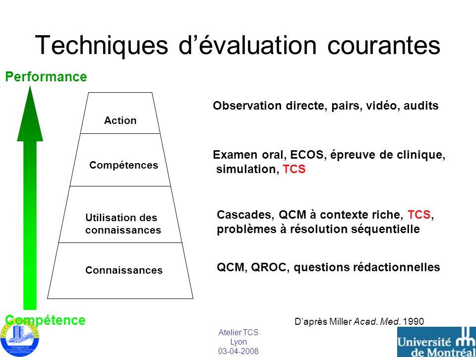Atelier TCS Lyon 03-04-2008 Techniques dévaluation courantes Connaissances Utilisation des connaissances Compétences Action QCM, QROC, questions rédac