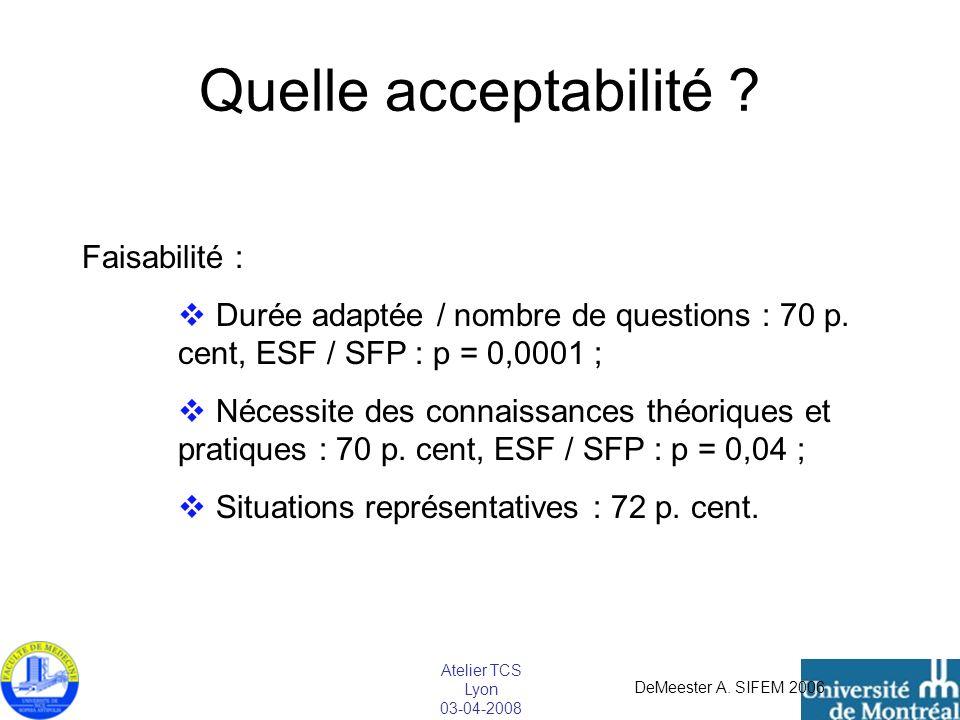 Atelier TCS Lyon 03-04-2008 Quelle acceptabilité ? Faisabilité : Durée adaptée / nombre de questions : 70 p. cent, ESF / SFP : p = 0,0001 ; Nécessite