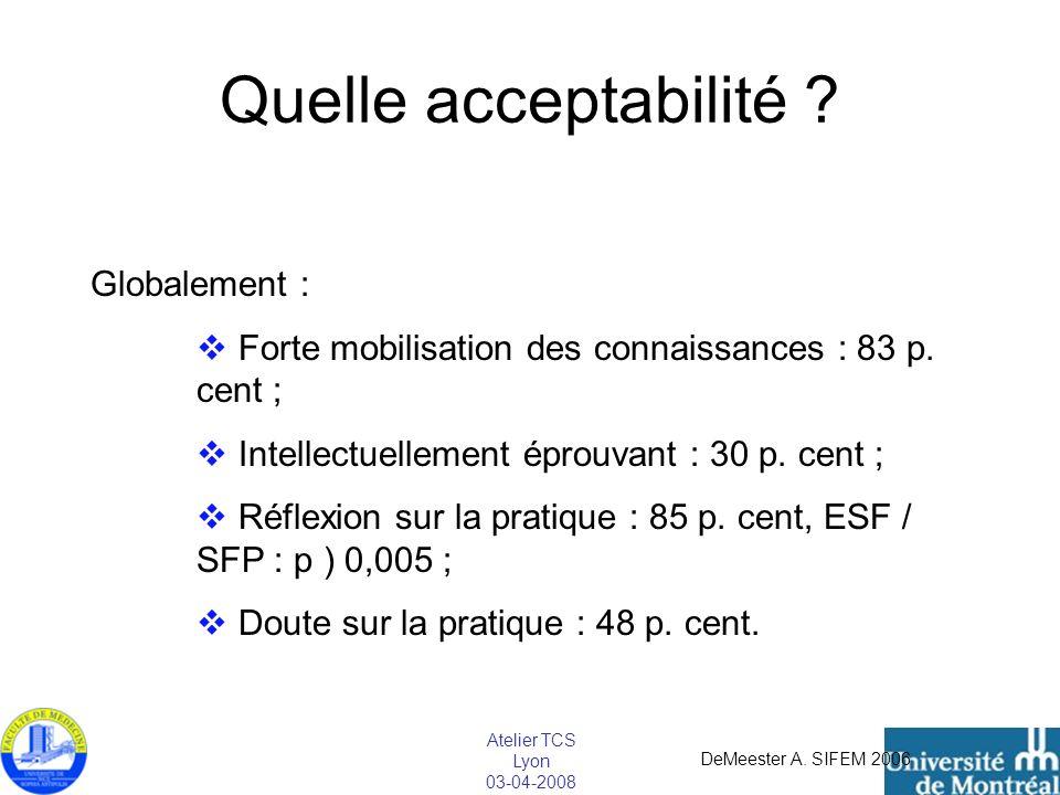 Atelier TCS Lyon 03-04-2008 Quelle acceptabilité ? Globalement : Forte mobilisation des connaissances : 83 p. cent ; Intellectuellement éprouvant : 30