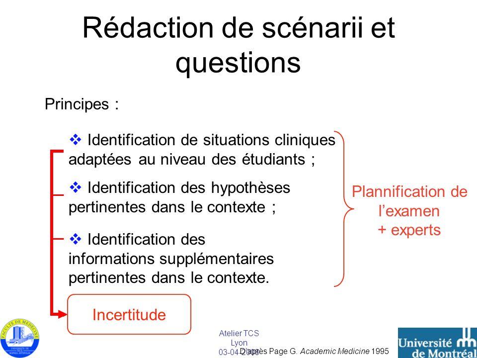 Atelier TCS Lyon 03-04-2008 Rédaction de scénarii et questions Principes : Identification de situations cliniques adaptées au niveau des étudiants ; I