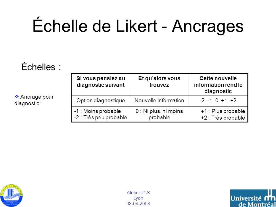 Atelier TCS Lyon 03-04-2008 Échelle de Likert - Ancrages Échelles : Si vous pensiez au diagnostic suivant Et qualors vous trouvez Cette nouvelle infor