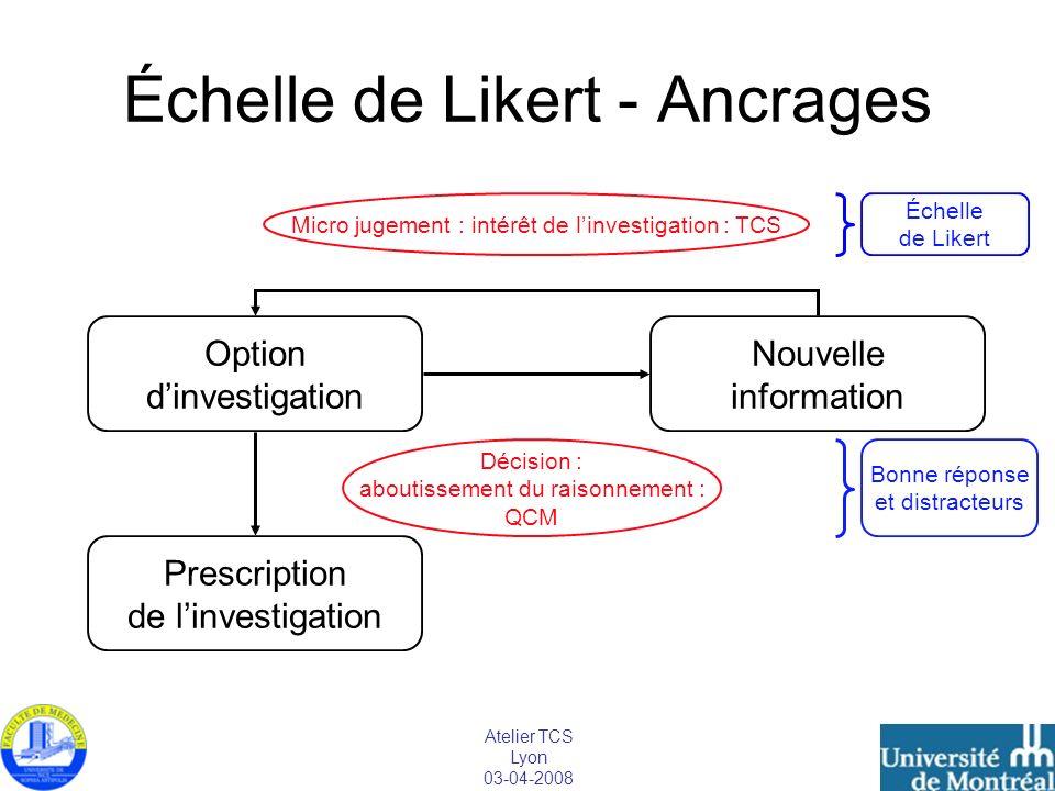 Atelier TCS Lyon 03-04-2008 Échelle de Likert - Ancrages Option dinvestigation Nouvelle information Prescription de linvestigation Micro jugement : in
