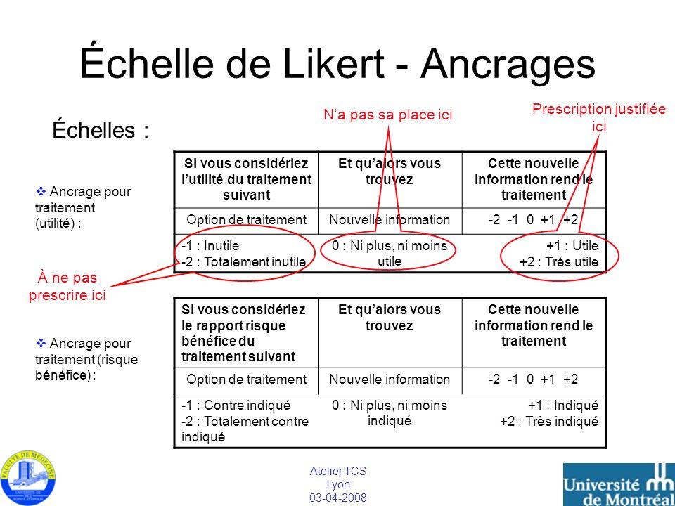 Atelier TCS Lyon 03-04-2008 Échelle de Likert - Ancrages Échelles : Si vous considériez lutilité du traitement suivant Et qualors vous trouvez Cette n