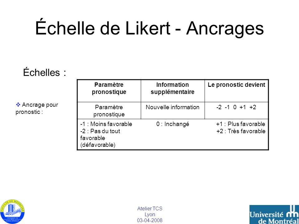 Atelier TCS Lyon 03-04-2008 Échelle de Likert - Ancrages Échelles : Paramètre pronostique Information supplémentaire Le pronostic devient Paramètre pr