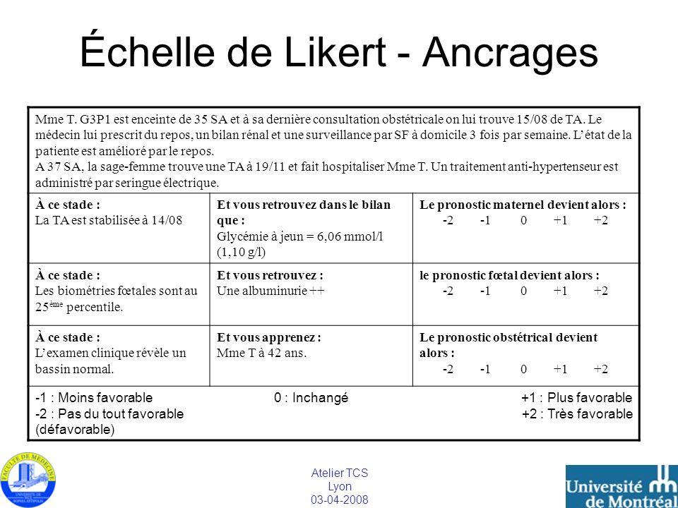 Atelier TCS Lyon 03-04-2008 Échelle de Likert - Ancrages Mme T. G3P1 est enceinte de 35 SA et à sa dernière consultation obstétricale on lui trouve 15