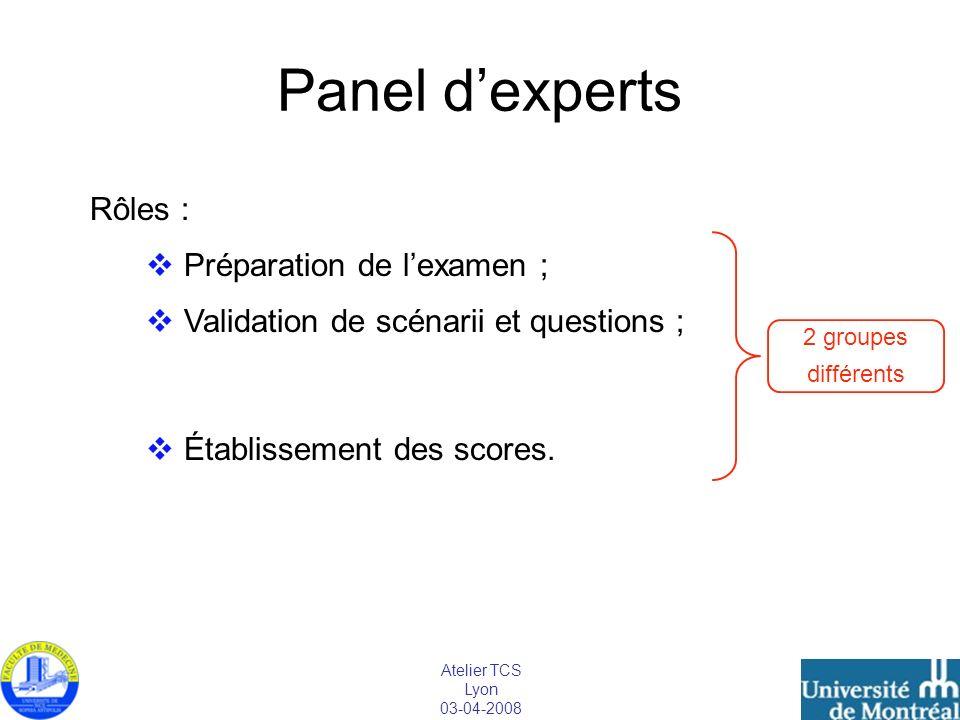 Atelier TCS Lyon 03-04-2008 Panel dexperts Rôles : Préparation de lexamen ; Validation de scénarii et questions ; Établissement des scores. 2 groupes