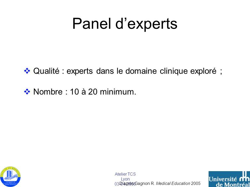 Atelier TCS Lyon 03-04-2008 Panel dexperts Qualité : experts dans le domaine clinique exploré ; Nombre : 10 à 20 minimum. Daprès Gagnon R. Medical Edu