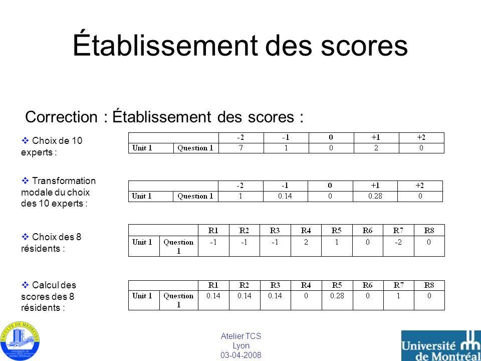 Atelier TCS Lyon 03-04-2008 Établissement des scores Correction : Établissement des scores : Choix de 10 experts : Transformation modale du choix des