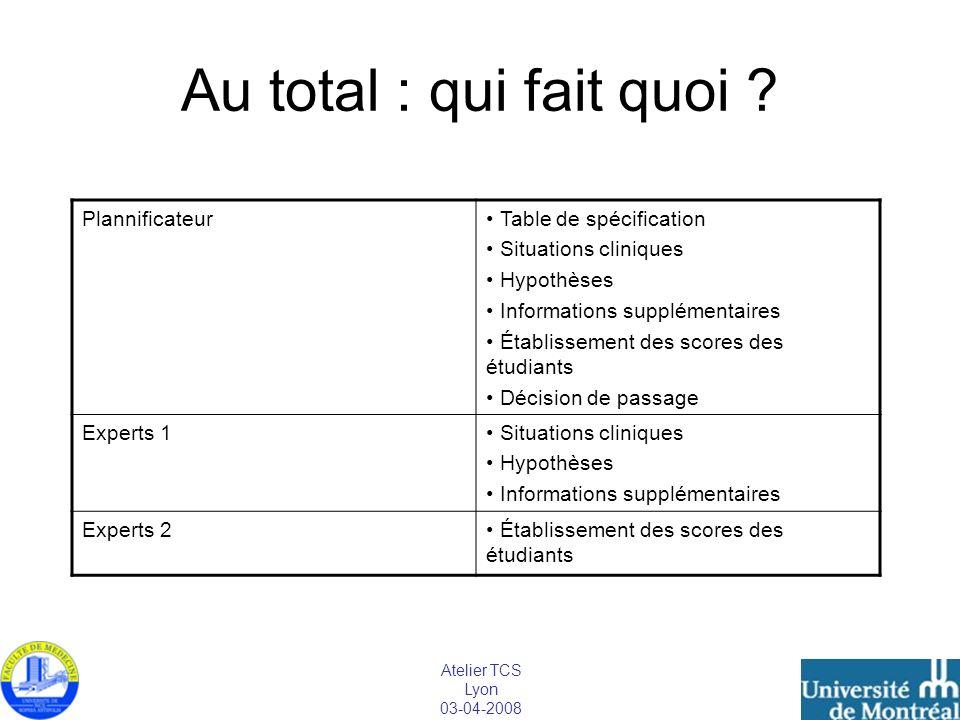 Atelier TCS Lyon 03-04-2008 Au total : qui fait quoi ? Plannificateur Table de spécification Situations cliniques Hypothèses Informations supplémentai