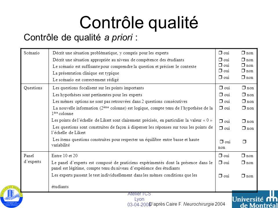 Atelier TCS Lyon 03-04-2008 Contrôle qualité Scénario Décrit une situation problématique, y compris pour les experts Décrit une situation appropriée a