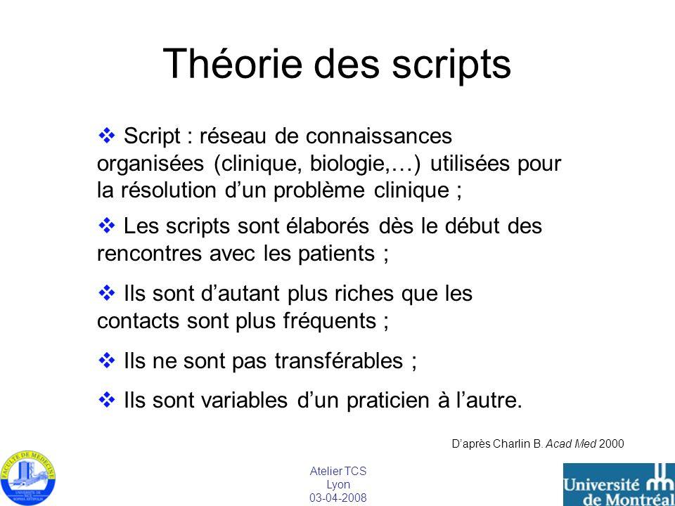 Atelier TCS Lyon 03-04-2008 Théorie des scripts Script : réseau de connaissances organisées (clinique, biologie,…) utilisées pour la résolution dun pr